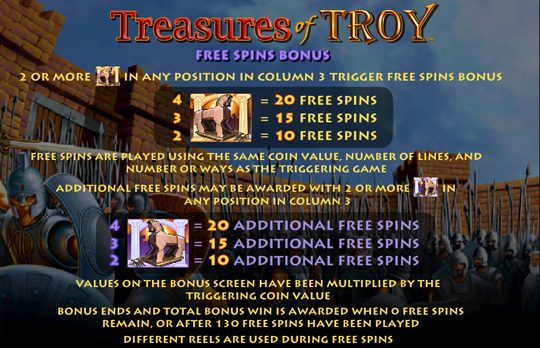 Treasures of Troy interface 4