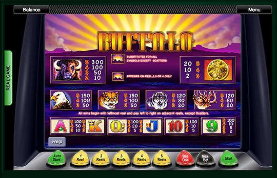 Online slots free spins no deposit required
