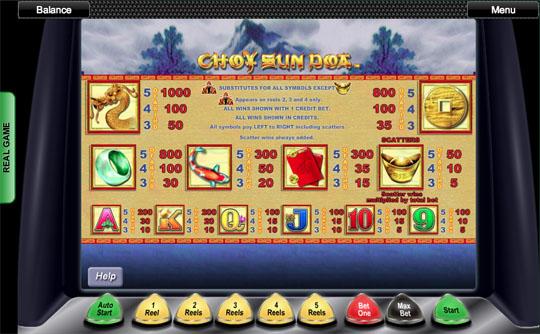 Choy Sun Doa Paytable 1