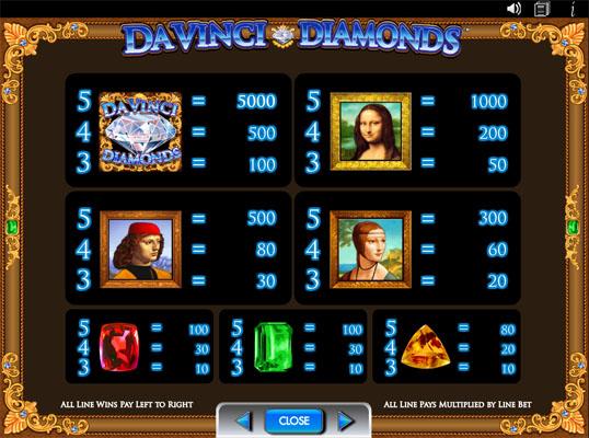 Da Vinci Bonus 4