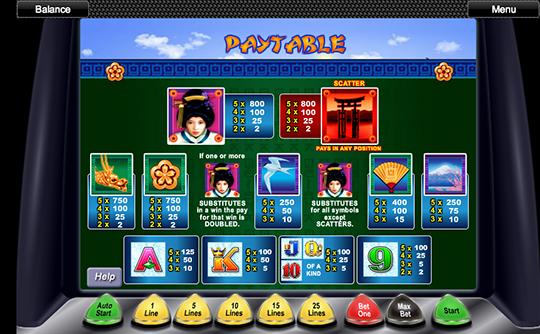 Geisha Paytable 1