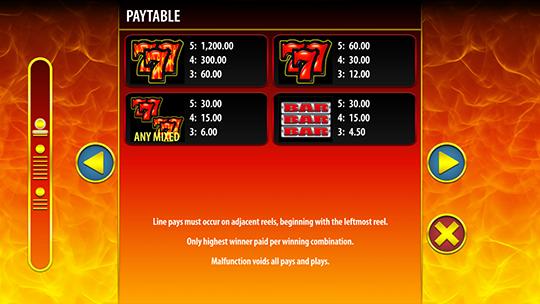Hot Chance Slot Machine