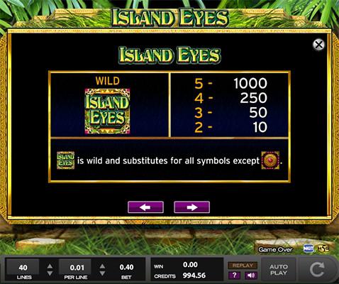 island eyes pay table 1