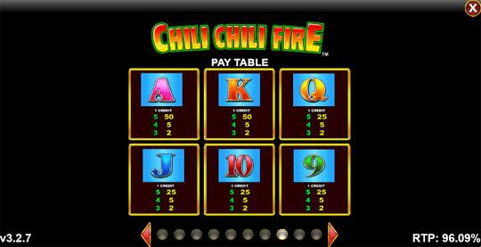 Chilli Chilli Fire 4