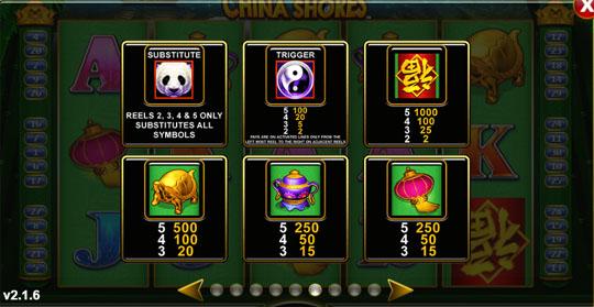 China Shores 4
