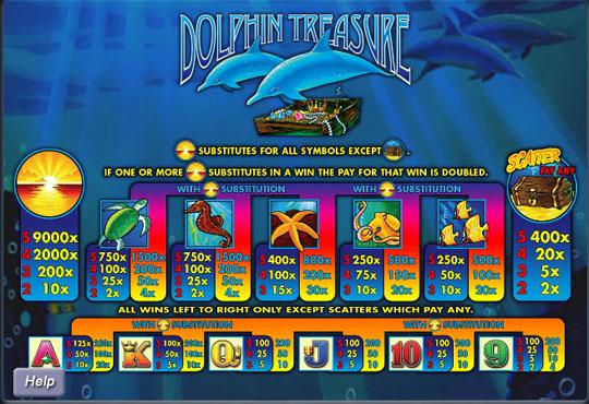 Dolphin Treasure 5