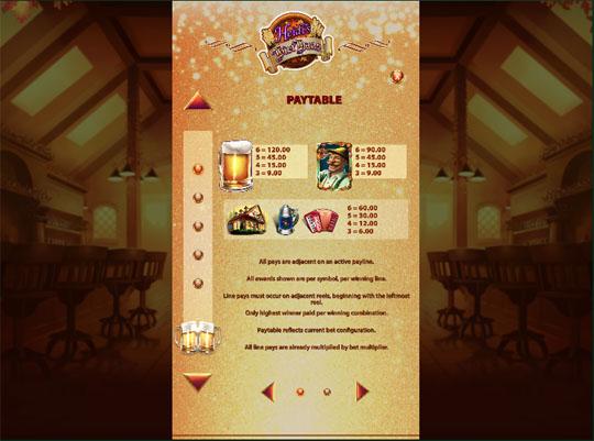 Heidis Bier Haus Paytable Maximum Bet 1