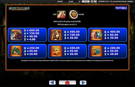 Montezuma Paytable Maximum Bet 1